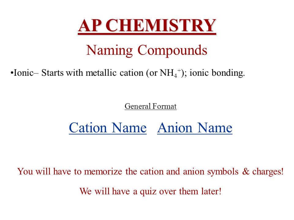 AP CHEMISTRY Naming Compounds Cation Name Anion Name