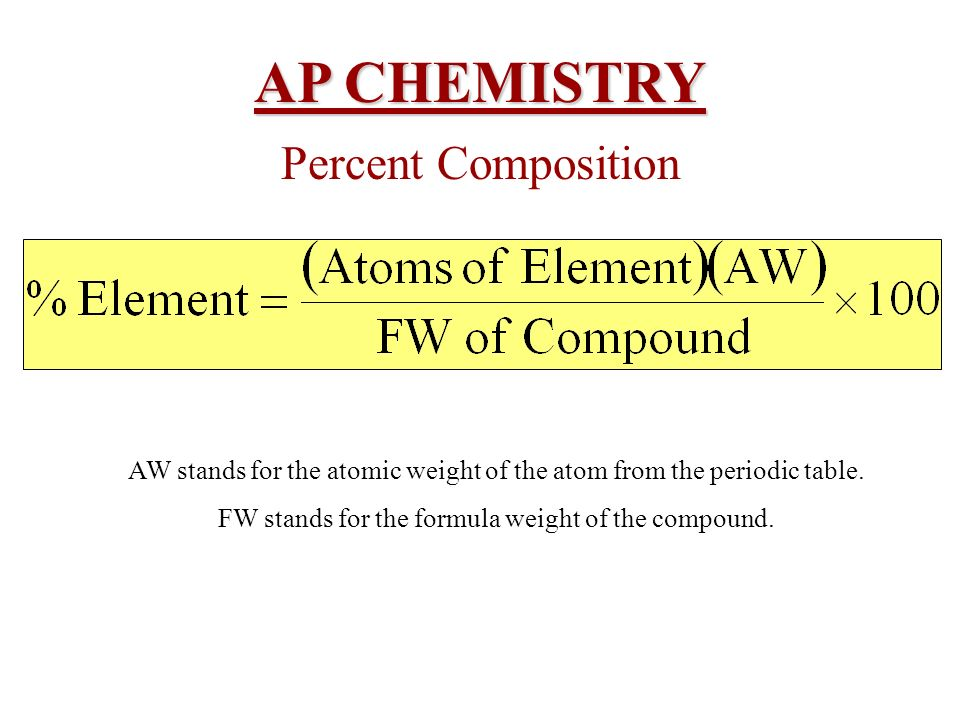 AP CHEMISTRY Percent Composition