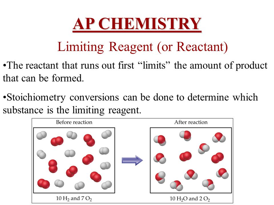 Limiting Reagent (or Reactant)