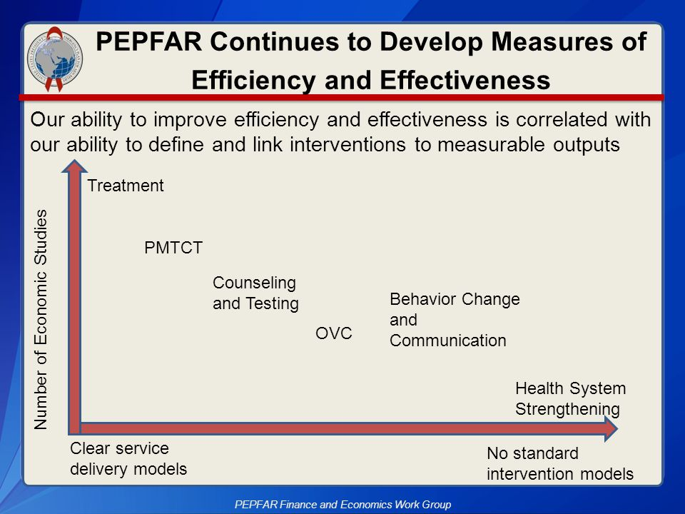 PEPFAR Continues to Develop Measures of Efficiency and Effectiveness
