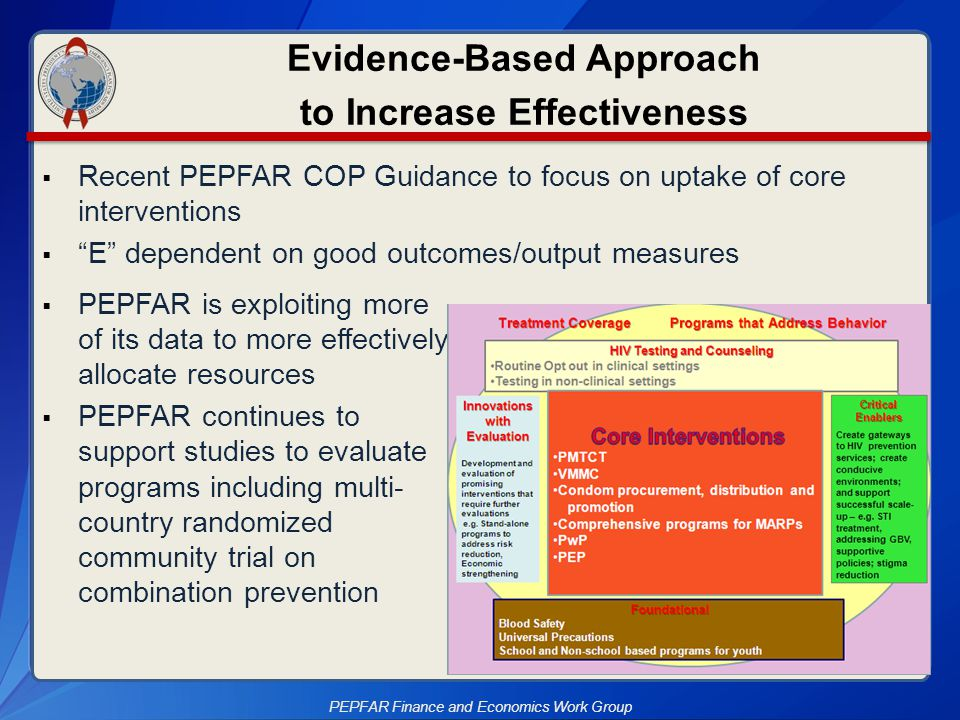 Evidence-Based Approach to Increase Effectiveness
