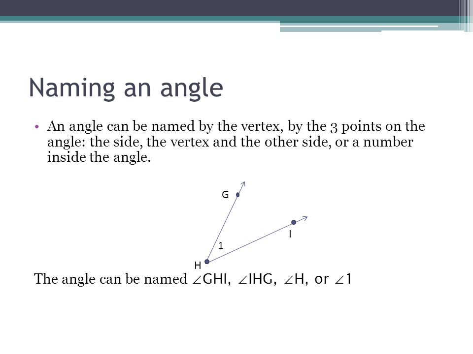 Naming an angle
