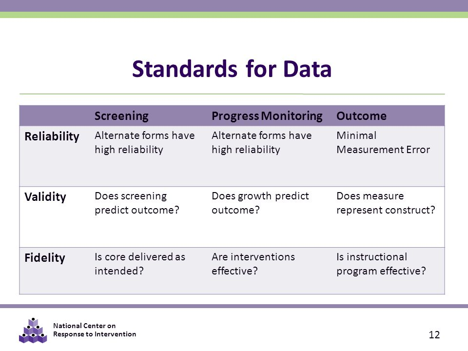 Standards for Data Screening Progress Monitoring Outcome Reliability
