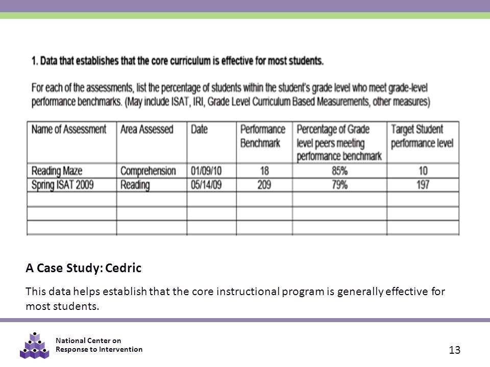 A Case Study: Cedric This data helps establish that the core instructional program is generally effective for most students.