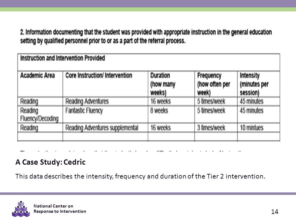 A Case Study: Cedric This data describes the intensity, frequency and duration of the Tier 2 intervention.