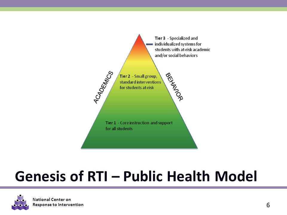 Genesis of RTI – Public Health Model