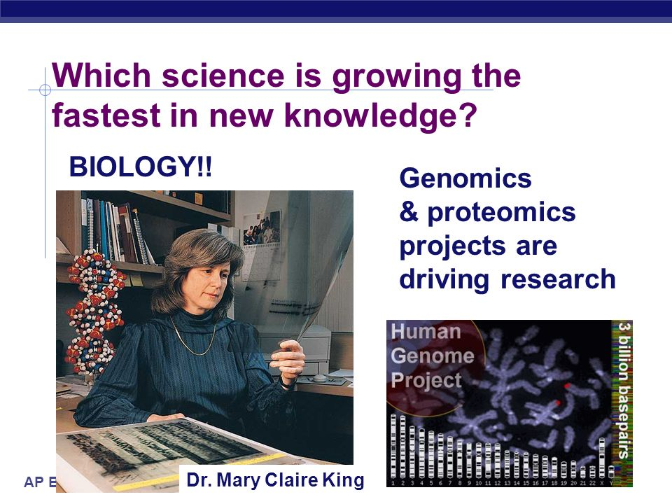 Which science is growing the fastest in new knowledge