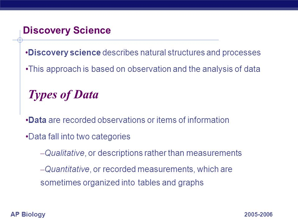 Types of Data Discovery Science
