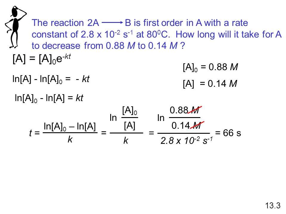 The reaction 2A B is first order in A with a rate constant of 2