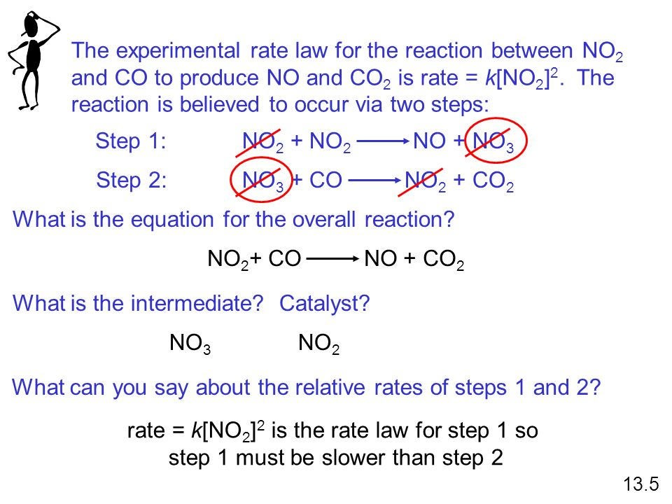 What is the equation for the overall reaction