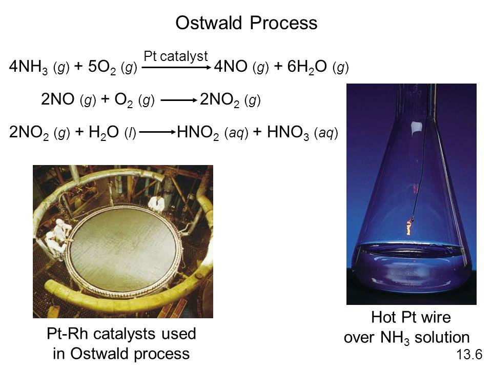 Ostwald Process 4NH3 (g) + 5O2 (g) 4NO (g) + 6H2O (g)
