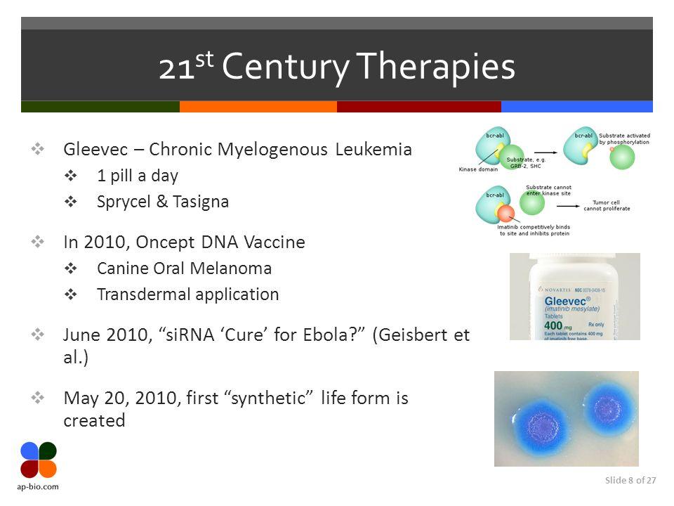 21st Century Therapies Gleevec – Chronic Myelogenous Leukemia