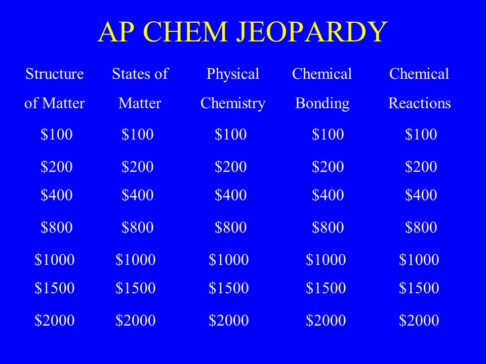 AP CHEM JEOPARDY Structure of Matter States of Matter Physical