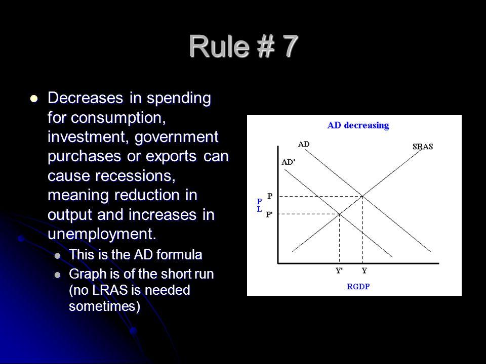 Rule # 7