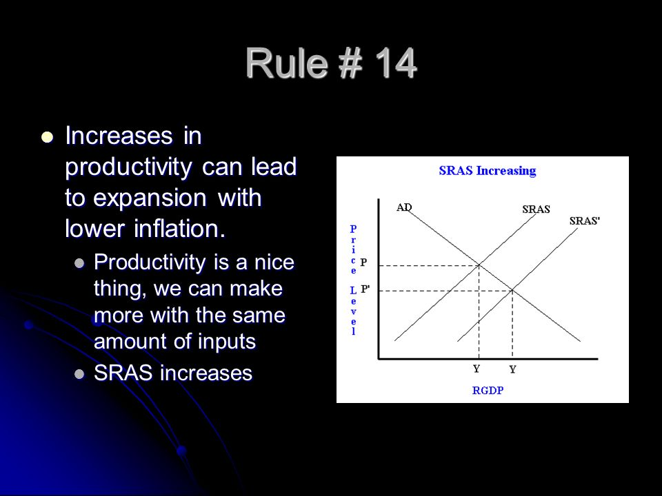Rule # 14 Increases in productivity can lead to expansion with lower inflation.
