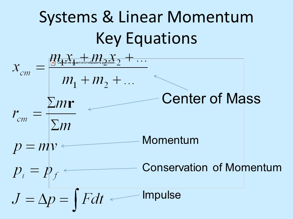 Systems & Linear Momentum Key Equations
