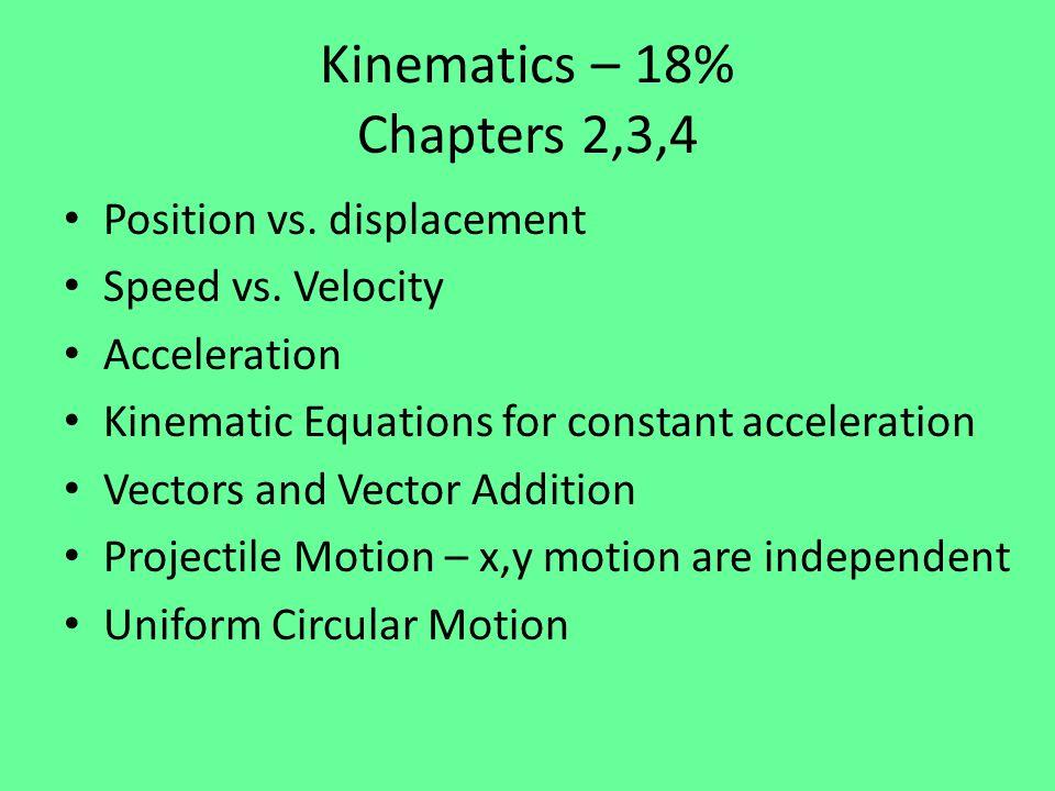 Kinematics – 18% Chapters 2,3,4