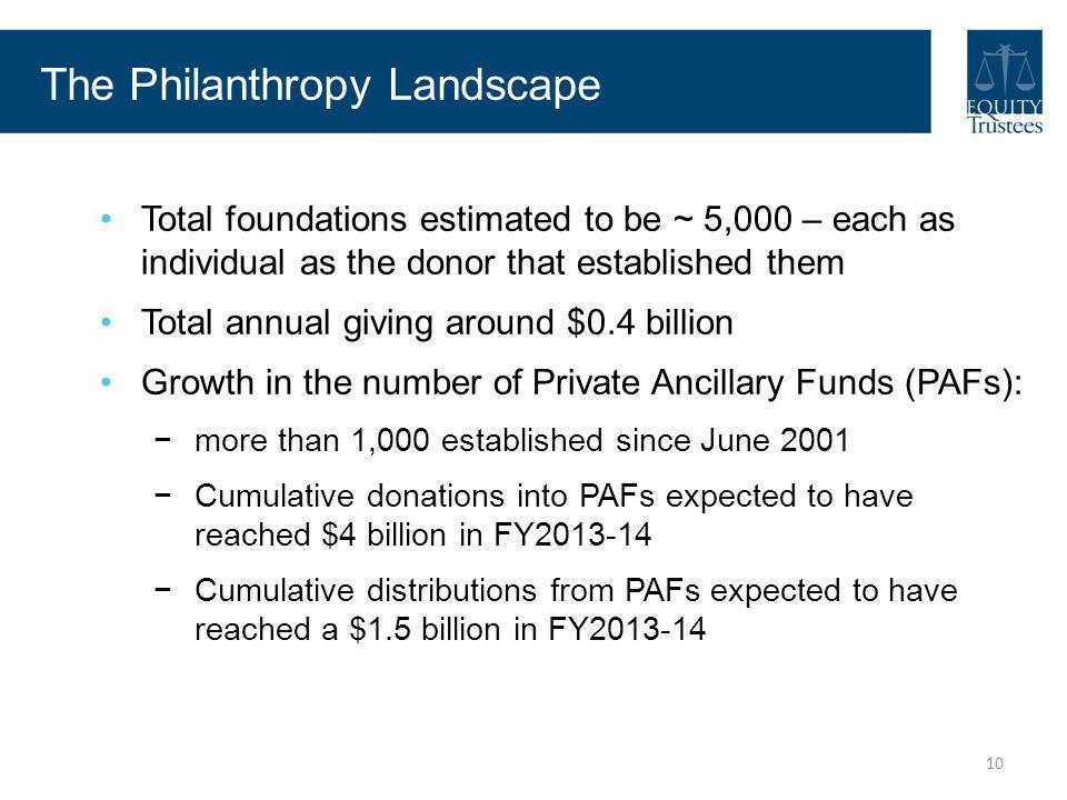 The Philanthropy Landscape