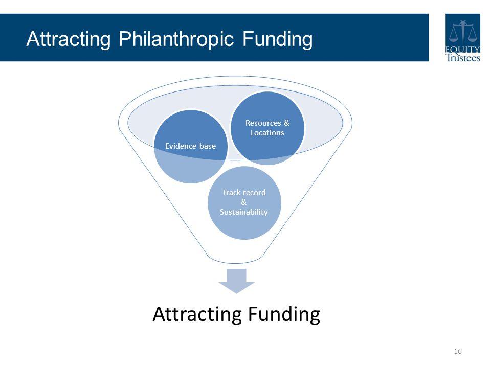 Attracting Philanthropic Funding