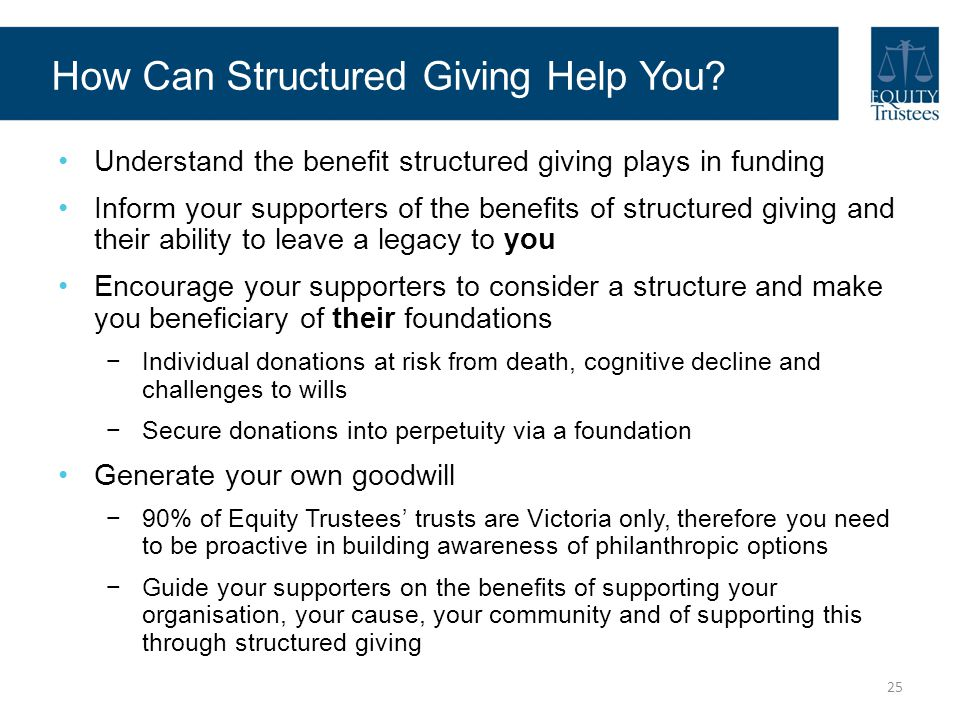 How Can Structured Giving Help You