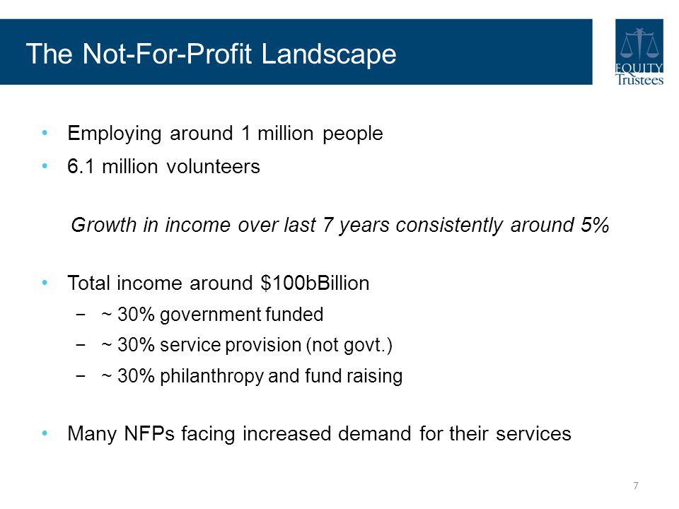 The Not-For-Profit Landscape