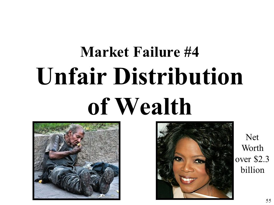 Market Failure #4 Unfair Distribution of Wealth