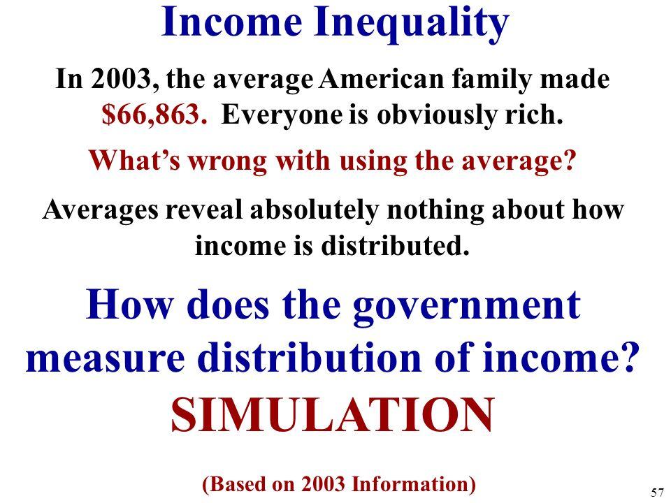 SIMULATION (Based on 2003 Information)