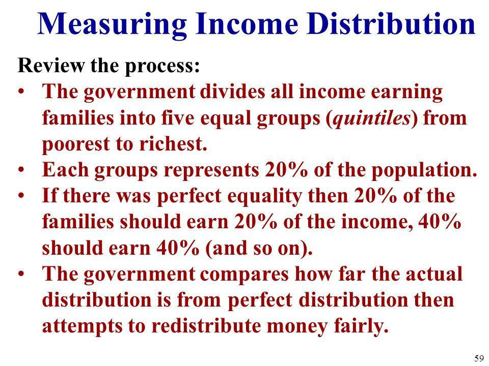 Measuring Income Distribution