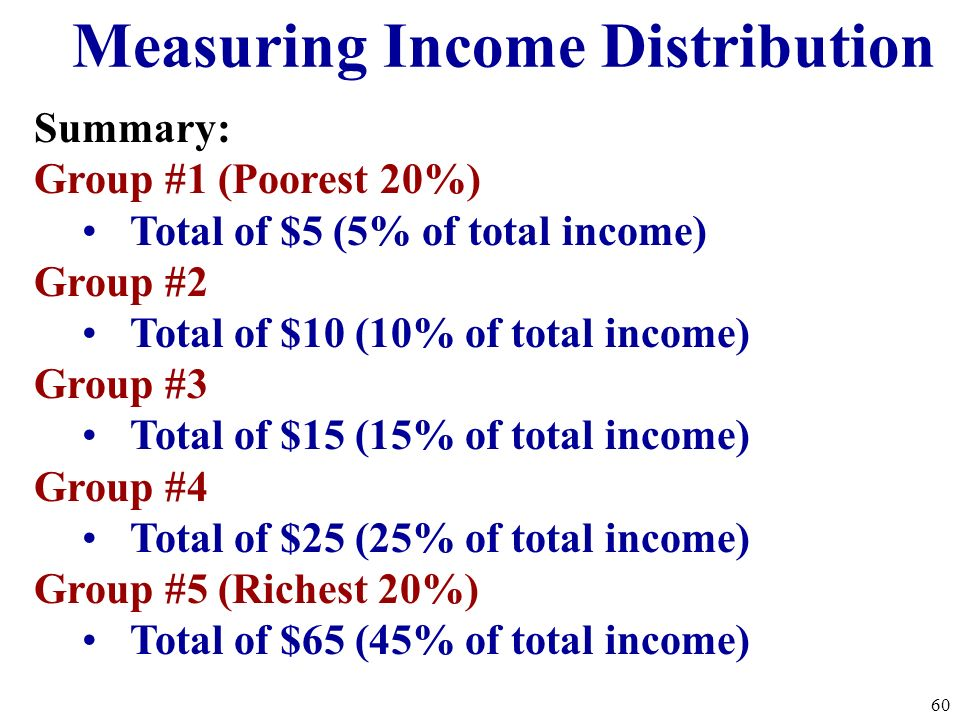 Measuring Income Distribution