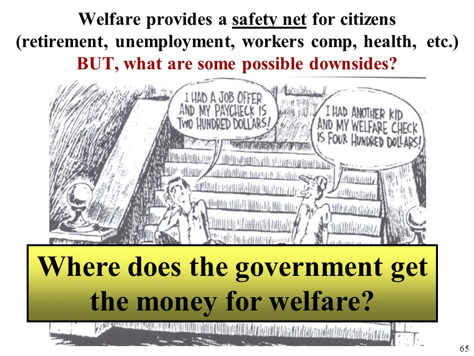 Where does the government get the money for welfare