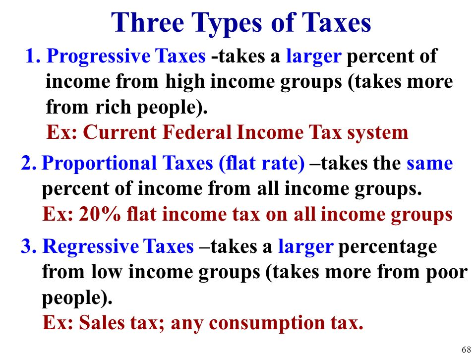Three Types of Taxes 1. Progressive Taxes -takes a larger percent of income from high income groups (takes more from rich people).