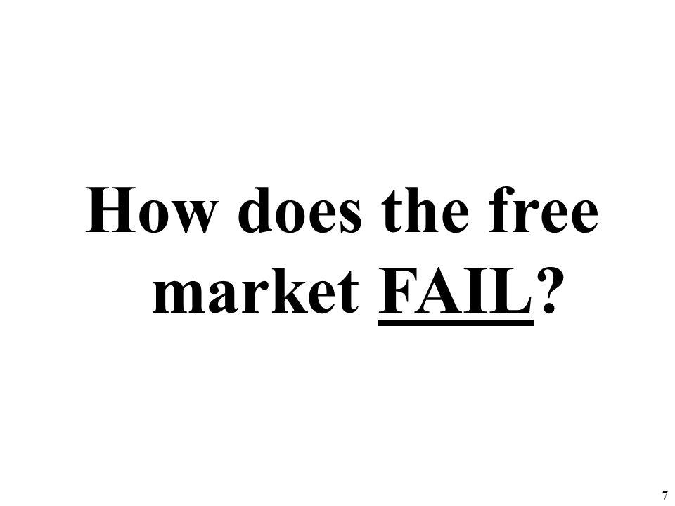 How does the free market FAIL
