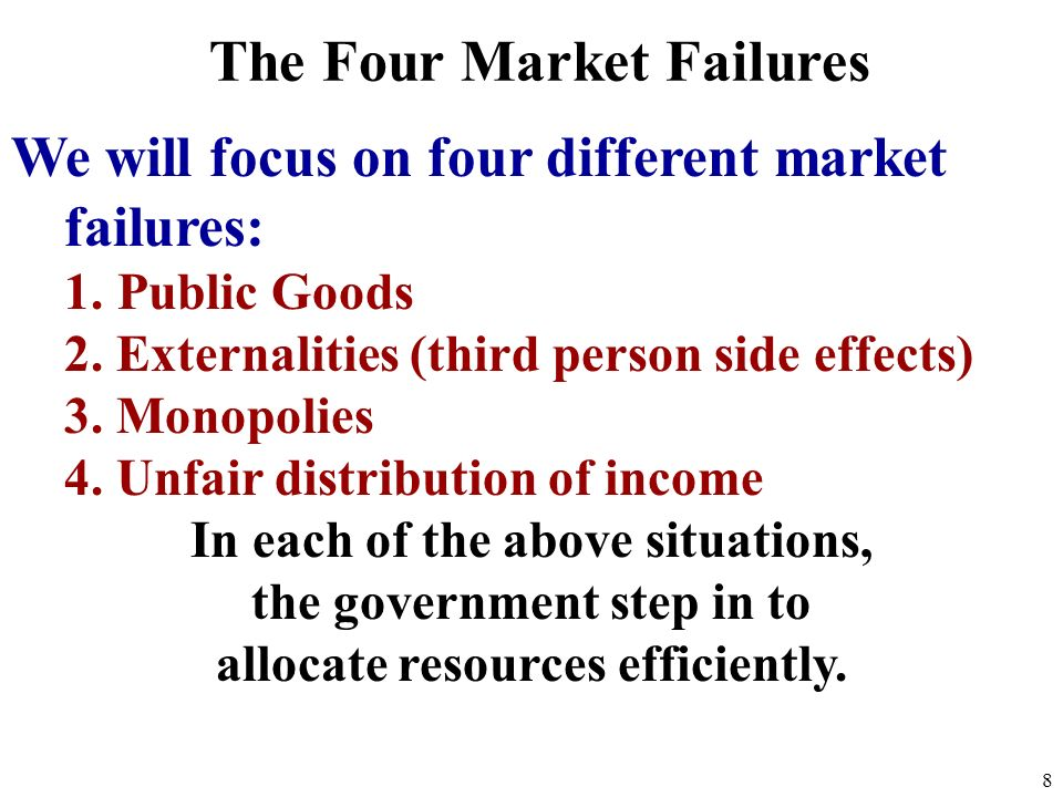 The Four Market Failures