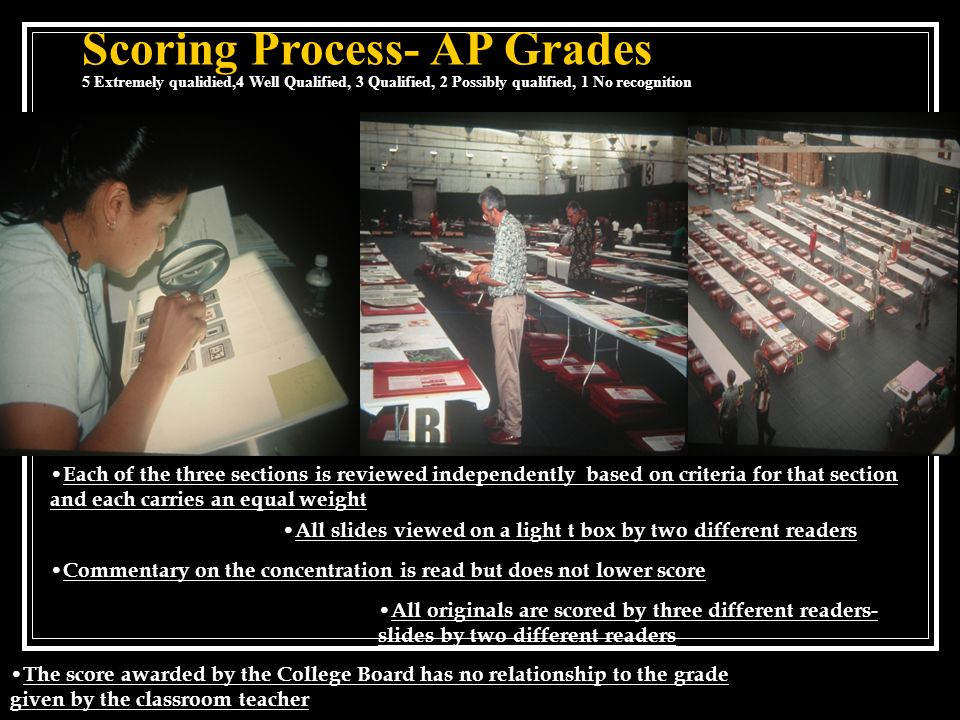 Scoring Process- AP Grades 5 Extremely qualidied,4 Well Qualified, 3 Qualified, 2 Possibly qualified, 1 No recognition