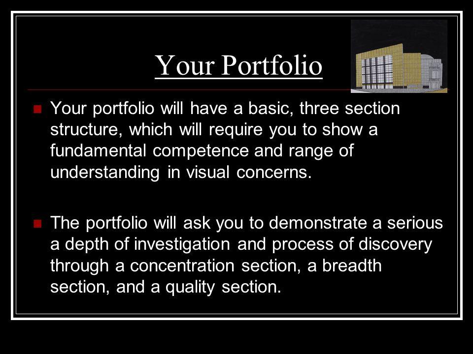 Your Portfolio