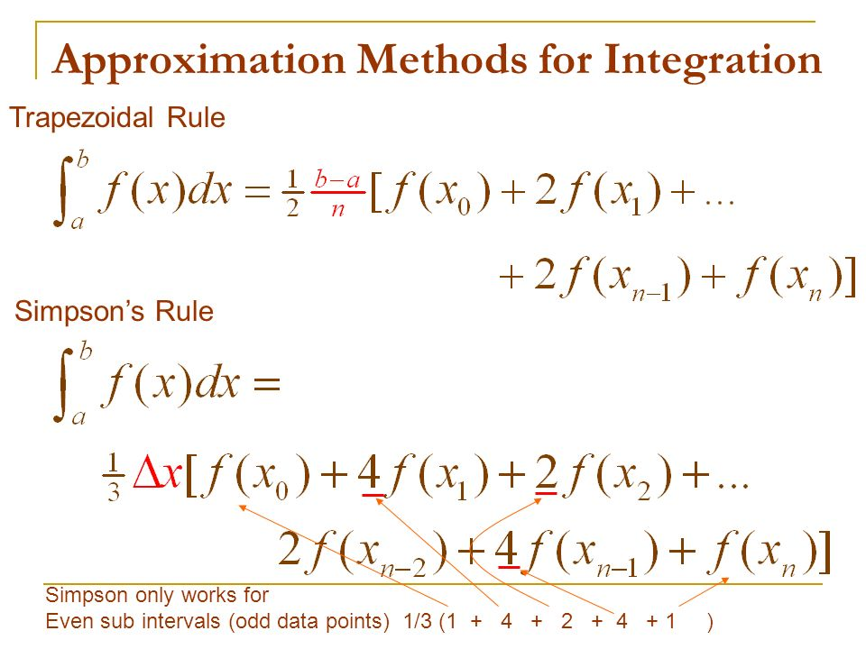 Approximation Methods for Integration