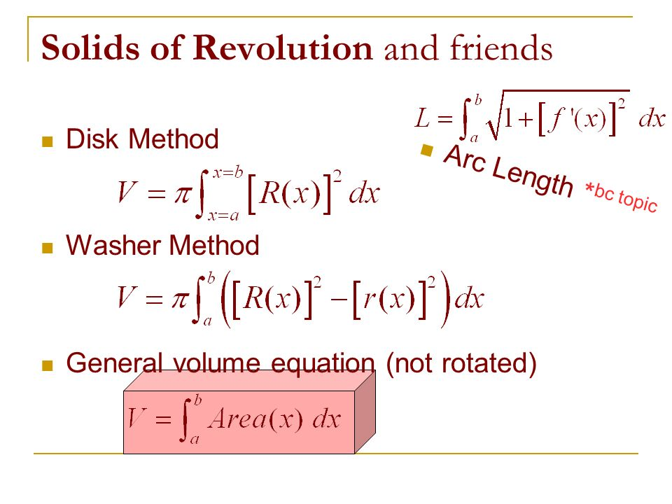 Solids of Revolution and friends