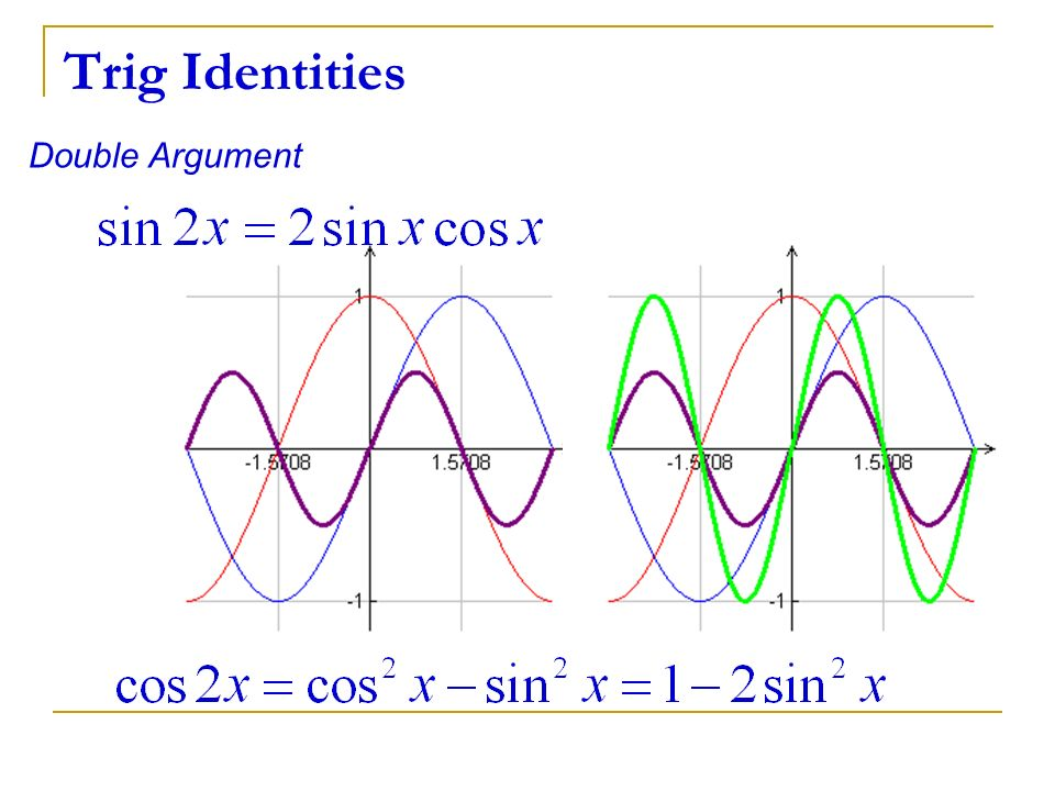 Trig Identities Double Argument