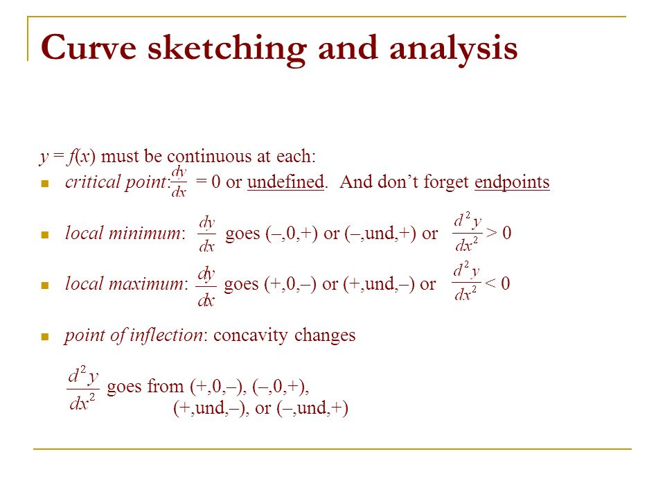 Curve sketching and analysis