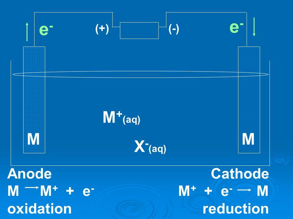 e- e- M+(aq) M M X-(aq) Anode M M+ + e- oxidation Cathode M+ + e- M