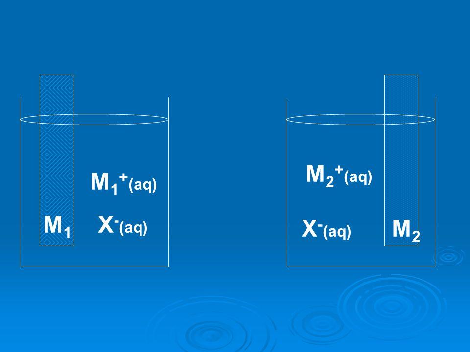 M2+(aq) M1+(aq) M1 X-(aq) X-(aq) M2