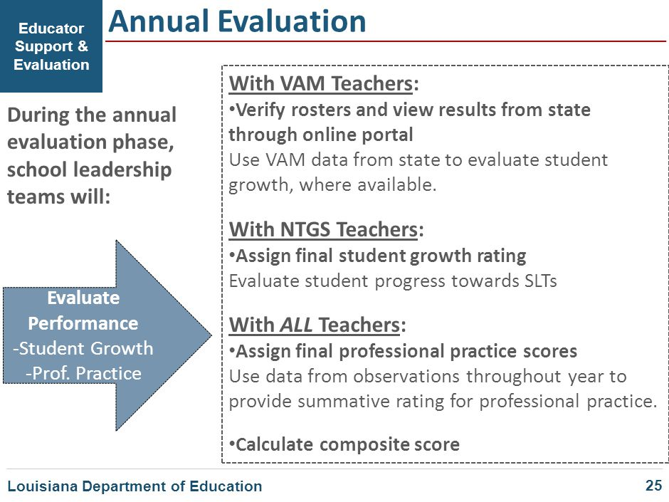 Educator Support & Evaluation