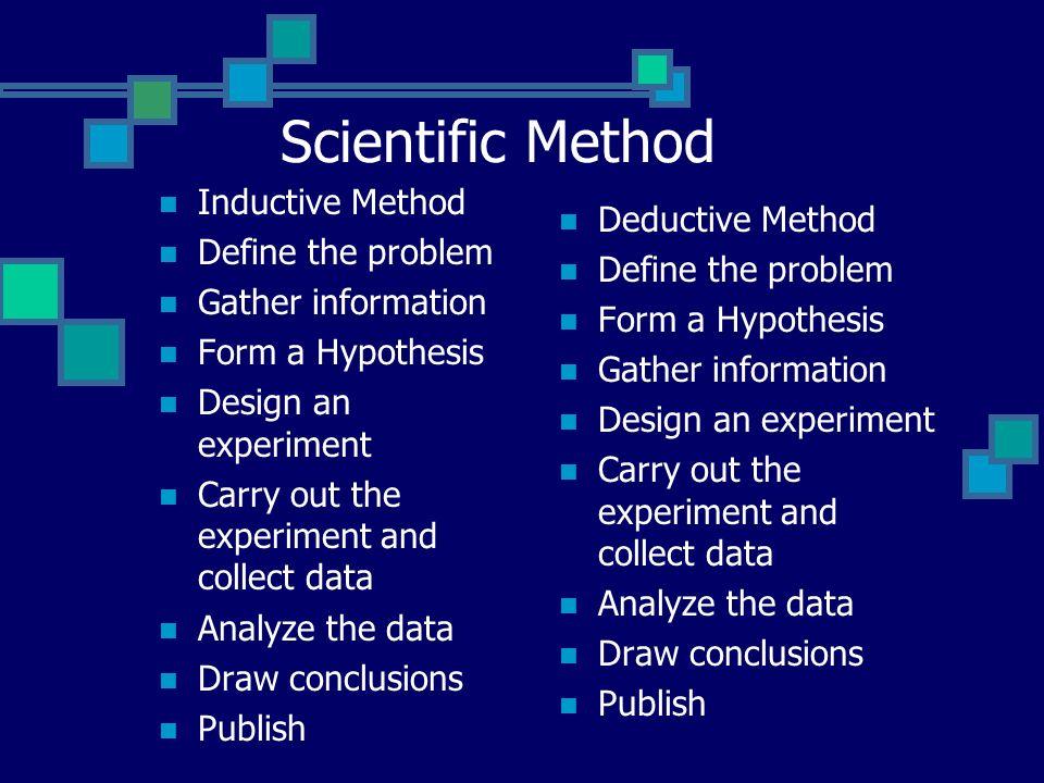 Scientific Method Inductive Method Define the problem Deductive Method