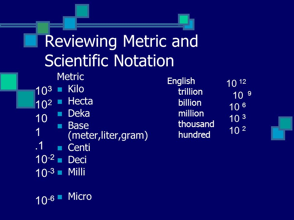 Reviewing Metric and Scientific Notation