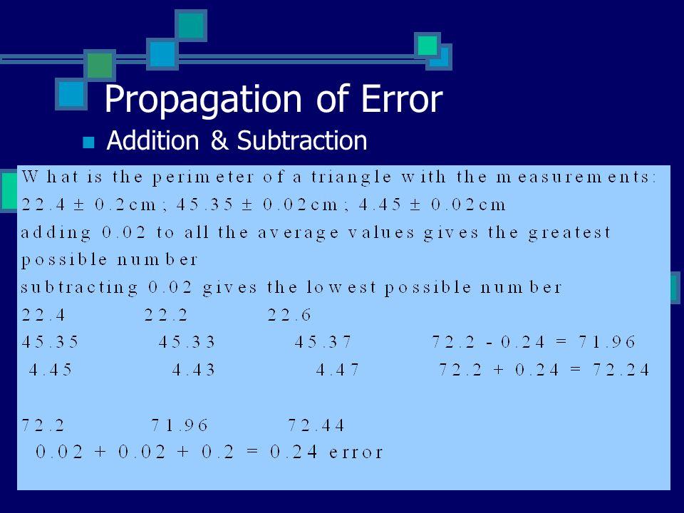 Propagation of Error Addition & Subtraction