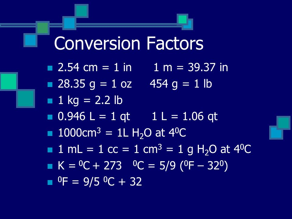 Conversion Factors 2.54 cm = 1 in 1 m = 39.37 in