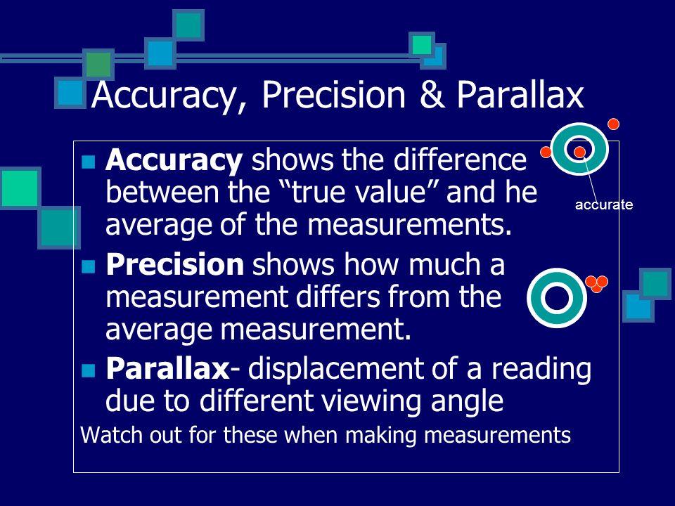 Accuracy, Precision & Parallax