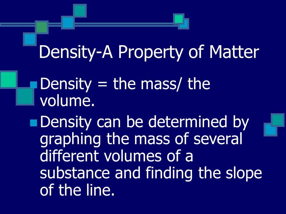 Density-A Property of Matter