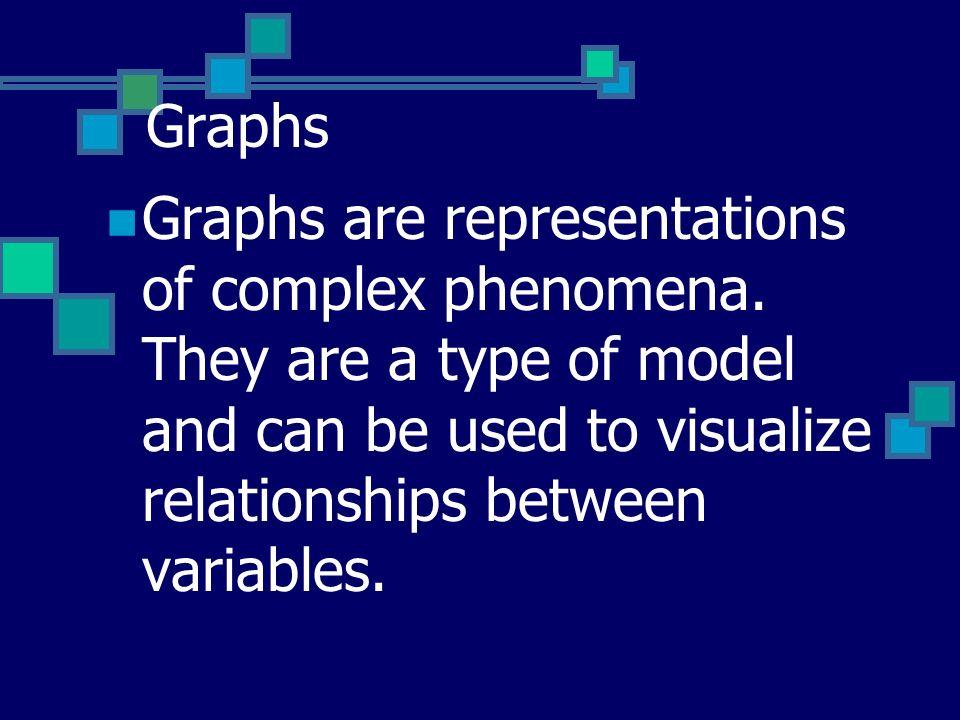 Graphs Graphs are representations of complex phenomena.