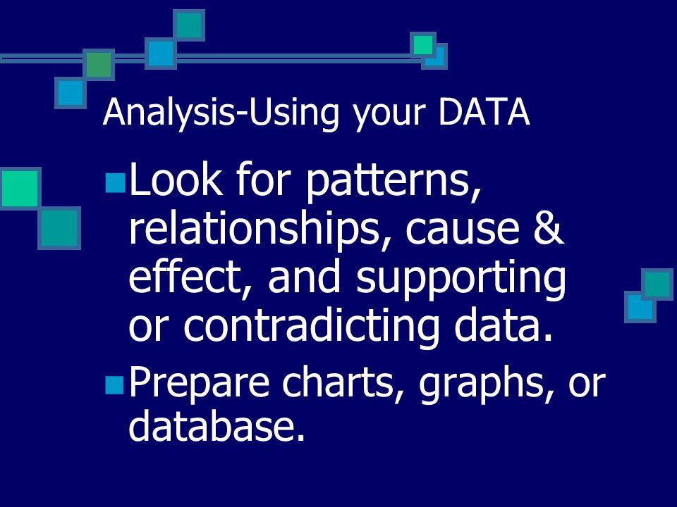 Analysis-Using your DATA